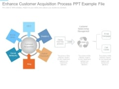 Enhance Customer Acquisition Process Ppt Example File