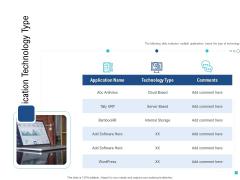 Enhance Enterprise Application Performance Application Technology Type Ppt Ideas Layouts PDF
