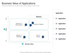 Enhance Enterprise Application Performance Business Value Of Applications Ppt Icon Slide Portrait PDF