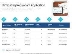 Enhance Enterprise Application Performance Eliminating Redundant Application Brochure PDF