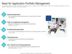 Enhance Enterprise Application Performance Need For Application Portfolio Management Graphics PDF