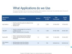 Enhance Enterprise Application Performance What Applications Do We Use Clipart PDF