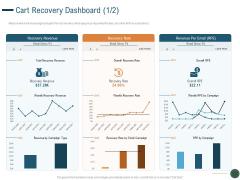 Enhance Profit Client Journey Analysis Cart Recovery Dashboard Microsoft PDF
