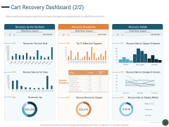 Enhance Profit Client Journey Analysis Cart Recovery Dashboard Value Brochure PDF