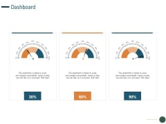 Enhance Profit Client Journey Analysis Dashboard Ppt Inspiration Background Designs PDF