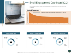 Enhance Profit Client Journey Analysis Email Engagement Dashboard Device Template PDF