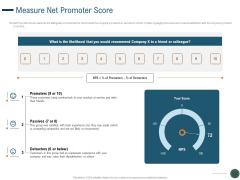 Enhance Profit Client Journey Analysis Measure Net Promoter Score Clipart PDF
