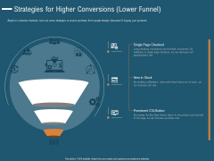 Enhance Profit Client Journey Analysis Strategies For Higher Conversions Lower Funnel Guidelines PDF
