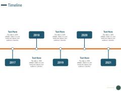 Enhance Profit Client Journey Analysis Timeline Ppt Styles Graphics Pictures PDF