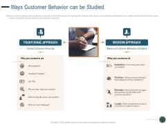 Enhance Profit Client Journey Analysis Ways Customer Behavior Can Be Studied Portrait PDF