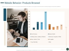Enhance Profit Client Journey Analysis Website Behavior Products Browsed Themes PDF