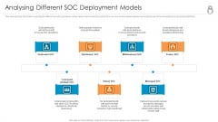 Enhanced Protection Corporate Event Administration Analysing Different SOC Deployment Models Information PDF