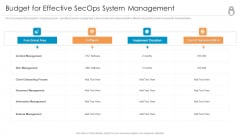 Enhanced Protection Corporate Event Administration Budget For Effective Secops System Management Sample PDF