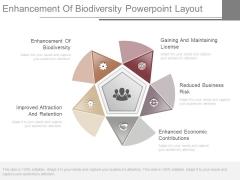 Enhancement Of Biodiversity Powerpoint Layout