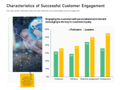 Enhancing Customer Engagement Digital Platform Characteristics Of Successful Customer Engagement Guidelines PDF