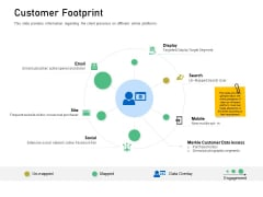 Enhancing Customer Engagement Digital Platform Customer Footprint Clipart PDF