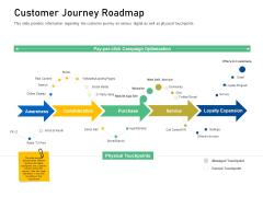 Enhancing Customer Engagement Digital Platform Customer Journey Roadmap Brochure PDF