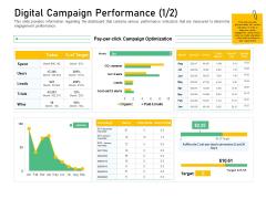 Enhancing Customer Engagement Digital Platform Digital Campaign Performance Cost Demonstration PDF