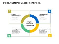 Enhancing Customer Engagement Digital Platform Digital Customer Engagement Model Summary PDF