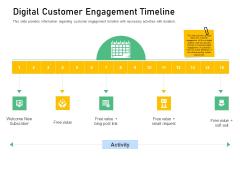 Enhancing Customer Engagement Digital Platform Digital Customer Engagement Timeline Sample PDF