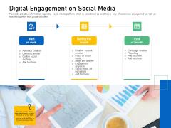 Enhancing Customer Engagement Digital Platform Digital Engagement On Social Media Clipart PDF