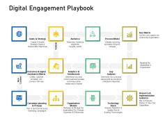 Enhancing Customer Engagement Digital Platform Digital Engagement Playbook Inspiration PDF