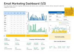 Enhancing Customer Engagement Digital Platform Email Marketing Dashboard Click Information PDF