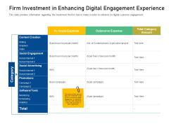 Enhancing Customer Engagement Digital Platform Firm Investment In Enhancing Digital Engagement Experience Elements PDF