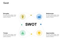Enhancing Customer Engagement Digital Platform SWOT Demonstration PDF
