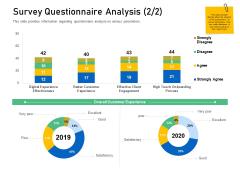Enhancing Customer Engagement Digital Platform Survey Questionnaire Analysis Good Ideas PDF