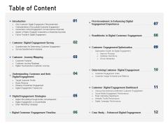 Enhancing Customer Engagement Digital Platform Table Of Content Clipart PDF