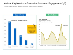 Enhancing Customer Engagement Digital Platform Various Key Metrics To Determine Customer Engagement Email Designs PDF