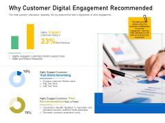 Enhancing Customer Engagement Digital Platform Why Customer Digital Engagement Recommended Elements PDF