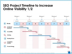 Enhancing Digital Presence Proposal Template SEO Project Timeline To Increase Online Visibility Analytics Professional PDF