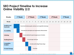 Enhancing Digital Presence Proposal Template SEO Project Timeline To Increase Online Visibility Weeks Brochure PDF