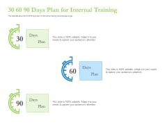 Enhancing Financial Institution Operations 30 60 90 Days Plan For Internal Training Themes PDF