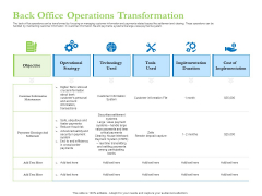 Enhancing Financial Institution Operations Back Office Operations Transformation Designs PDF