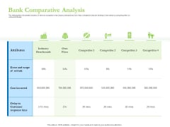 Enhancing Financial Institution Operations Bank Comparative Analysis Icons PDF