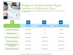 Enhancing Financial Institution Operations Budget For Implementing Digital Solution To Functional Areas Brochure PDF