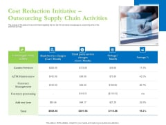Enhancing Financial Institution Operations Cost Reduction Initiative Outsourcing Supply Chain Activities Elements PDF