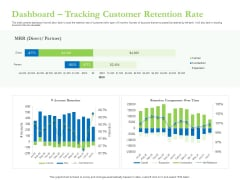 Enhancing Financial Institution Operations Dashboard Tracking Customer Retention Rate Partner Introduction PDF