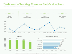 Enhancing Financial Institution Operations Dashboard Tracking Customer Satisfaction Score Icons PDF