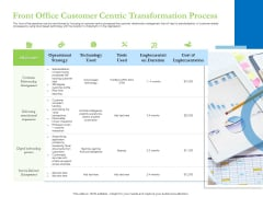 Enhancing Financial Institution Operations Front Office Customer Centric Transformation Process Summary PDF