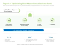 Enhancing Financial Institution Operations Impact Of Optimizing Bank Operations At Industry Level Guidelines PDF