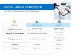 Enhancing Financial Institution Operations Internal Training Of Employees Portrait PDF