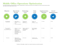 Enhancing Financial Institution Operations Middle Office Operations Optimization Portrait PDF