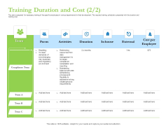 Enhancing Financial Institution Operations Training Duration And Cost External Graphics PDF