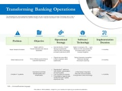 Enhancing Financial Institution Operations Transforming Banking Operations Ideas PDF