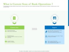 Enhancing Financial Institution Operations What Is Current State Of Bank Operations Elements PDF