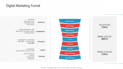 Enhancing Product Service Awareness Advertising Techniques Digital Marketing Funnel Icons PDF